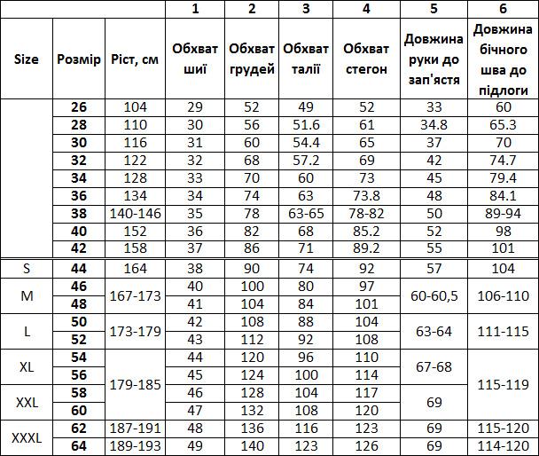 Чоловіча таблиця розмірів